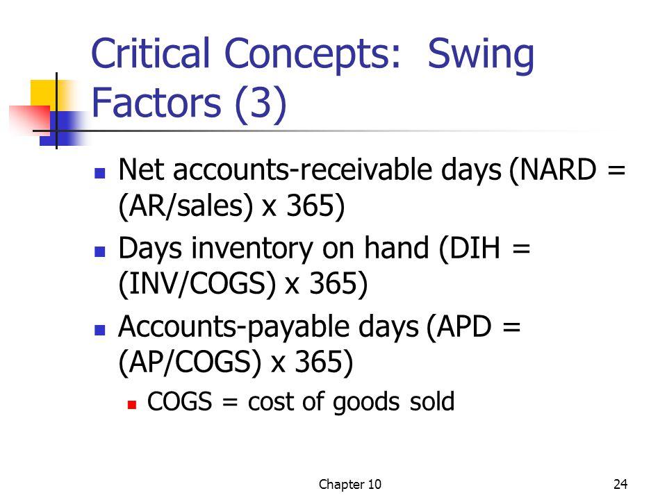 Critical Concepts: Swing Factors (3)