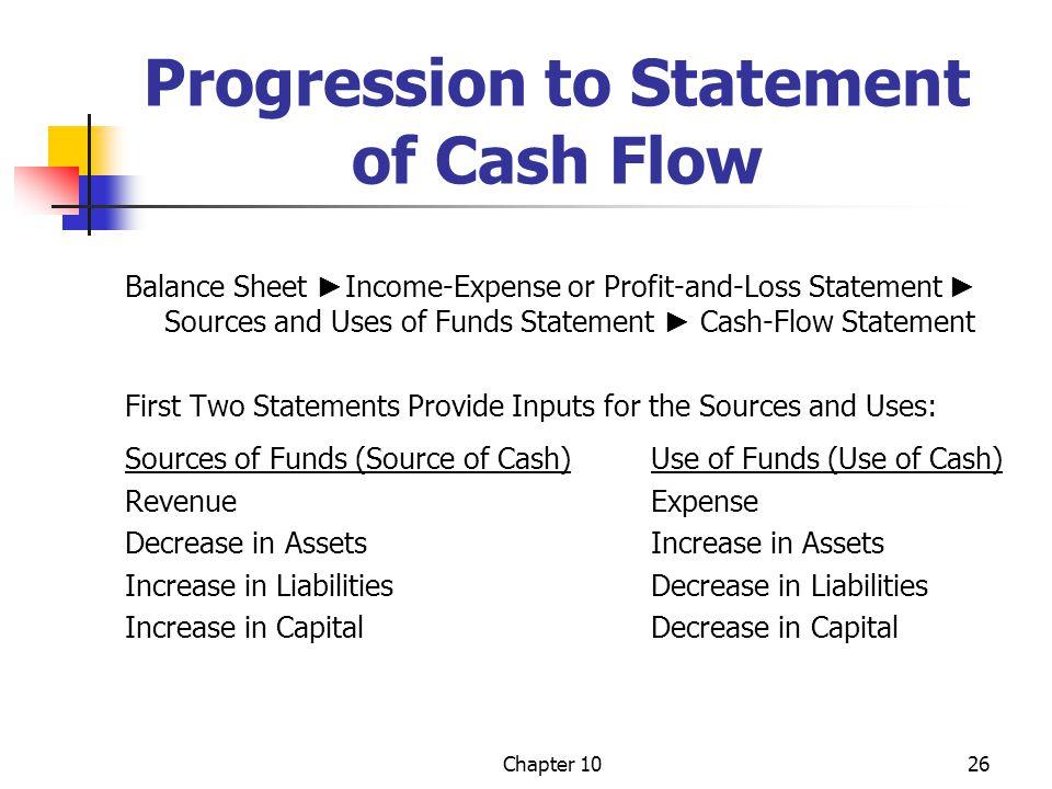 Progression to Statement of Cash Flow