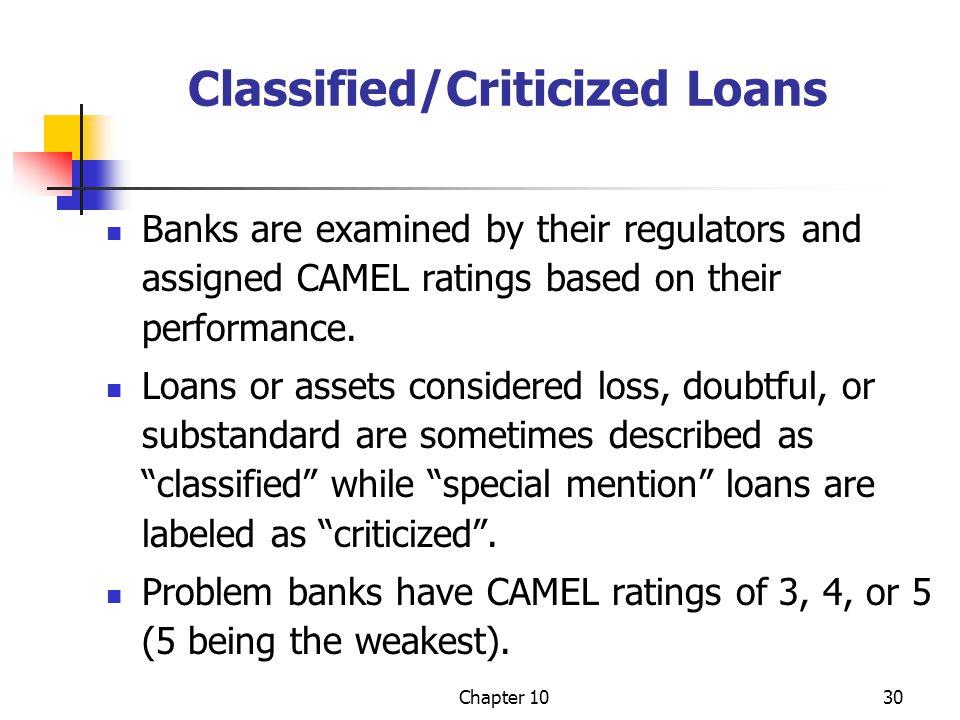 Classified/Criticized Loans