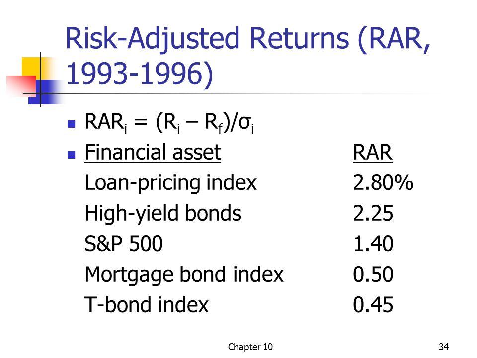 Risk-Adjusted Returns (RAR, 1993-1996)
