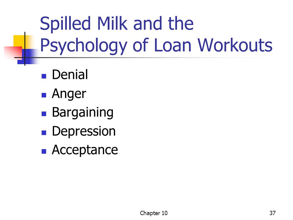 Spilled Milk and the Psychology of Loan Workouts