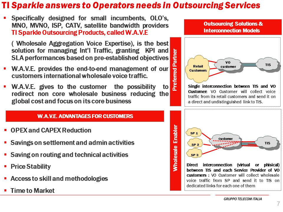 TI Sparkle answers to Operators needs in Outsourcing Services