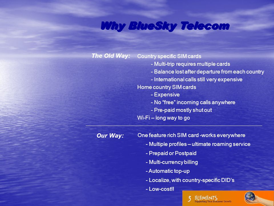 Why BlueSky Telecom The Old Way: Our Way: Country specific SIM cards