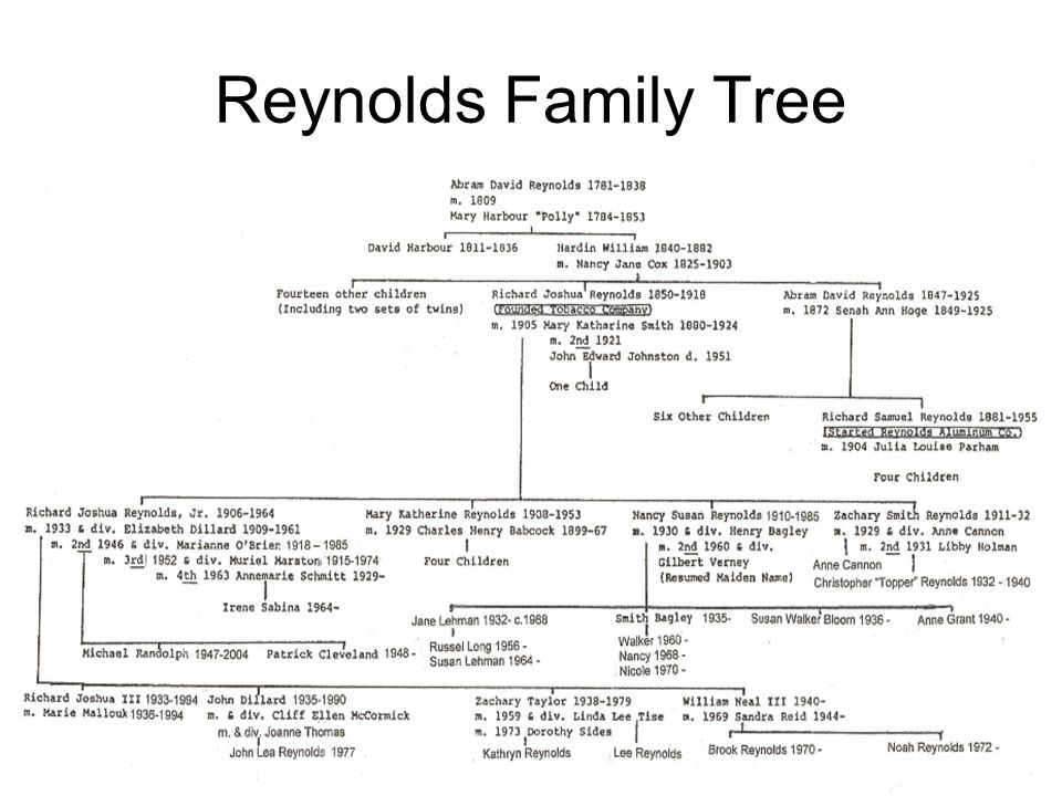 Reynolds Family Tree http://www.tobaccofree.org/book/tree.pdf