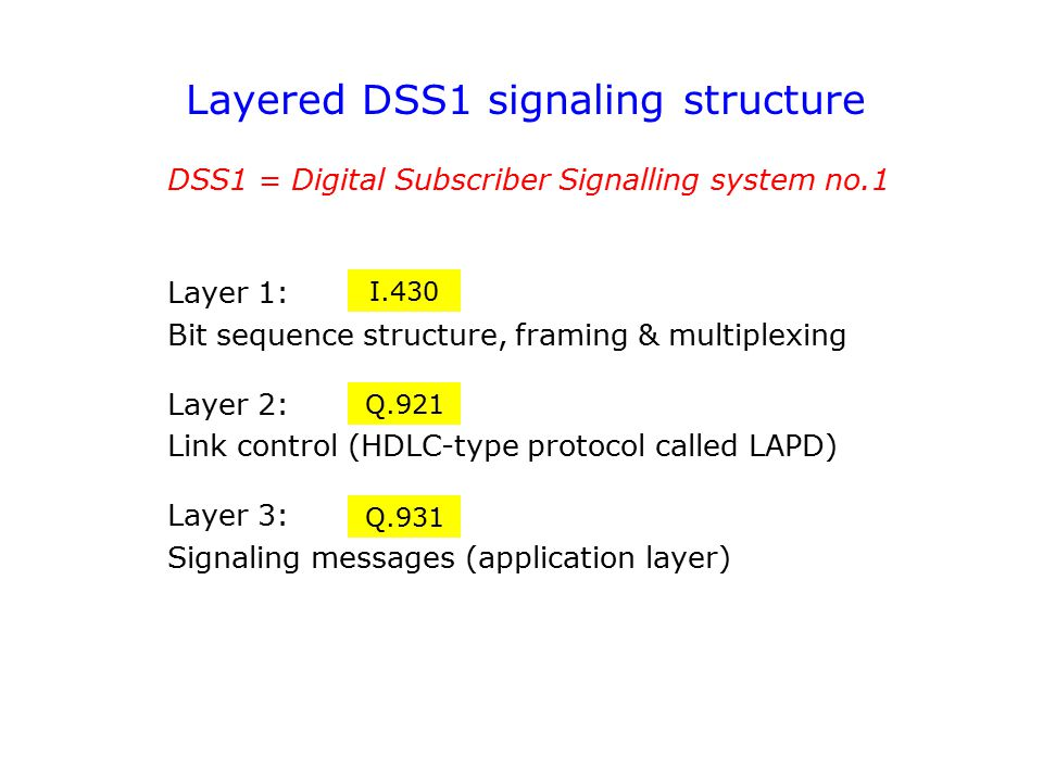 Layered DSS1 signaling structure