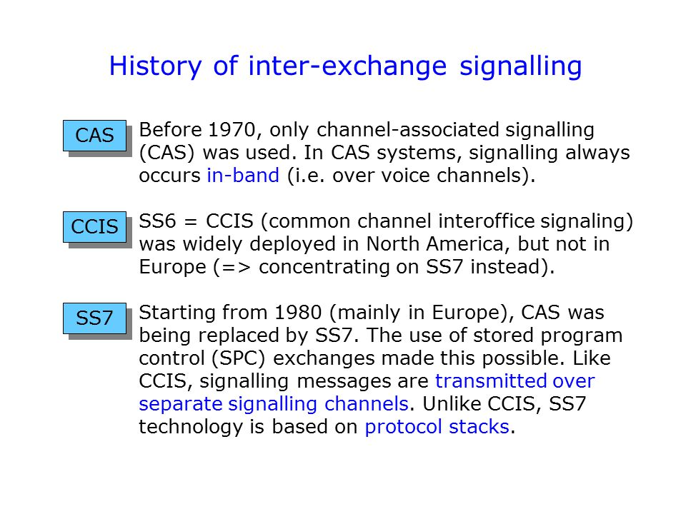 History of inter-exchange signalling