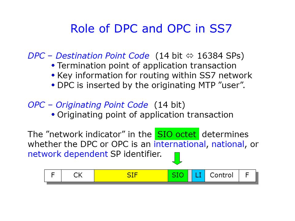 Role of DPC and OPC in SS7 DPC – Destination Point Code (14 bit  16384 SPs) Termination point of application transaction.