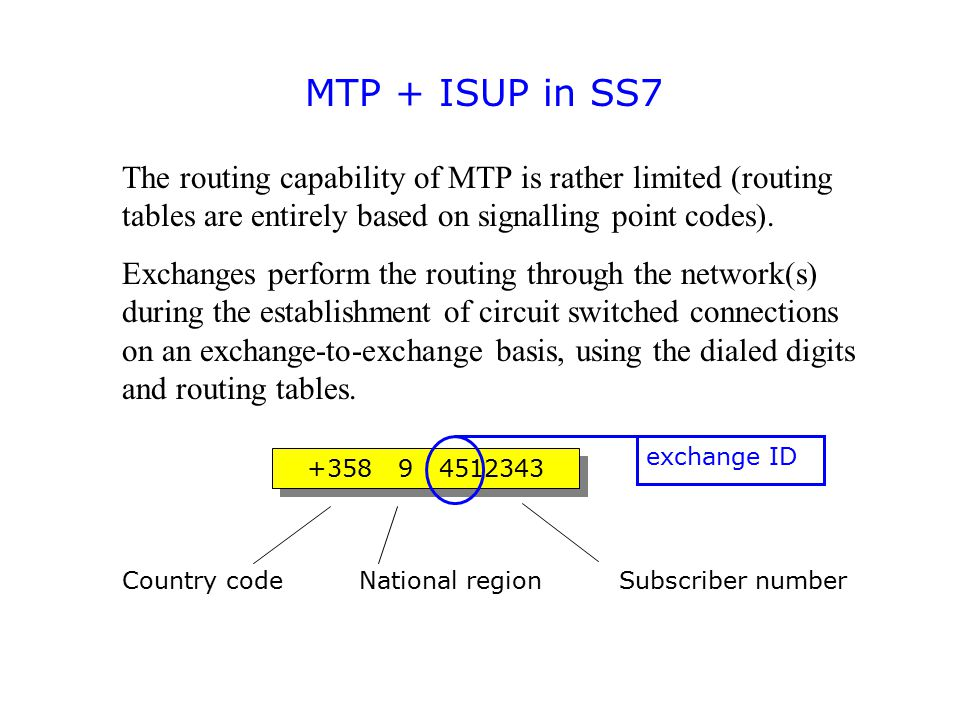MTP + ISUP in SS7 The routing capability of MTP is rather limited (routing tables are entirely based on signalling point codes).