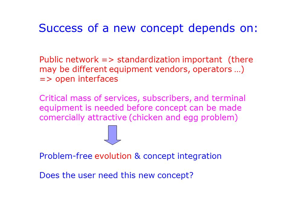 Success of a new concept depends on: