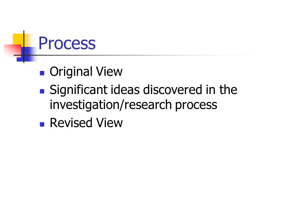 Process Original View. Significant ideas discovered in the investigation/research process.