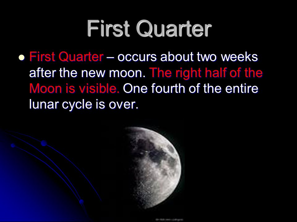 Fourth Quarter Moon Parts of the Lunar Cyc...