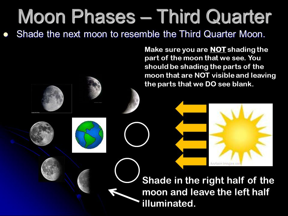 Moon Phases – Third Quarter