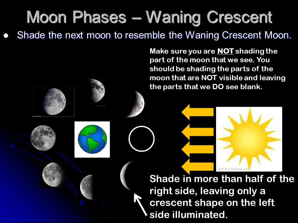 Moon Phases – Waning Crescent
