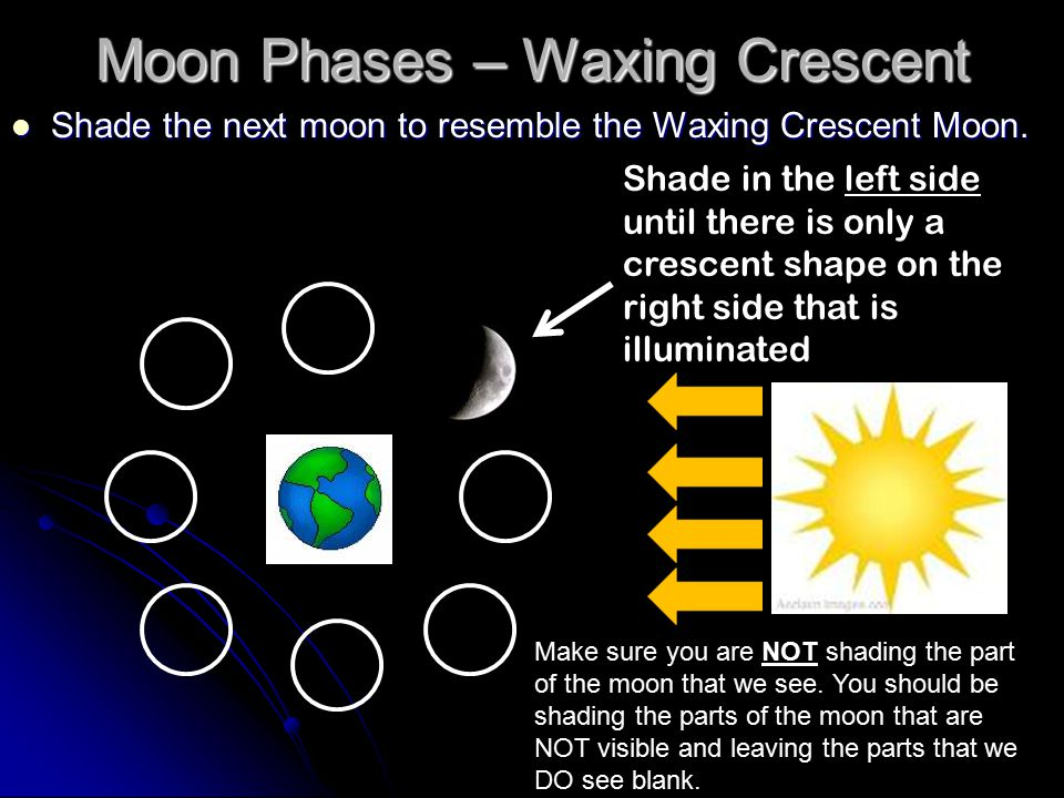Moon Phases – Waxing Crescent