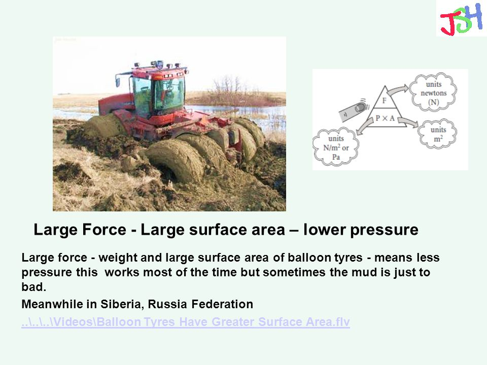 Large Force - Large surface area – lower pressure