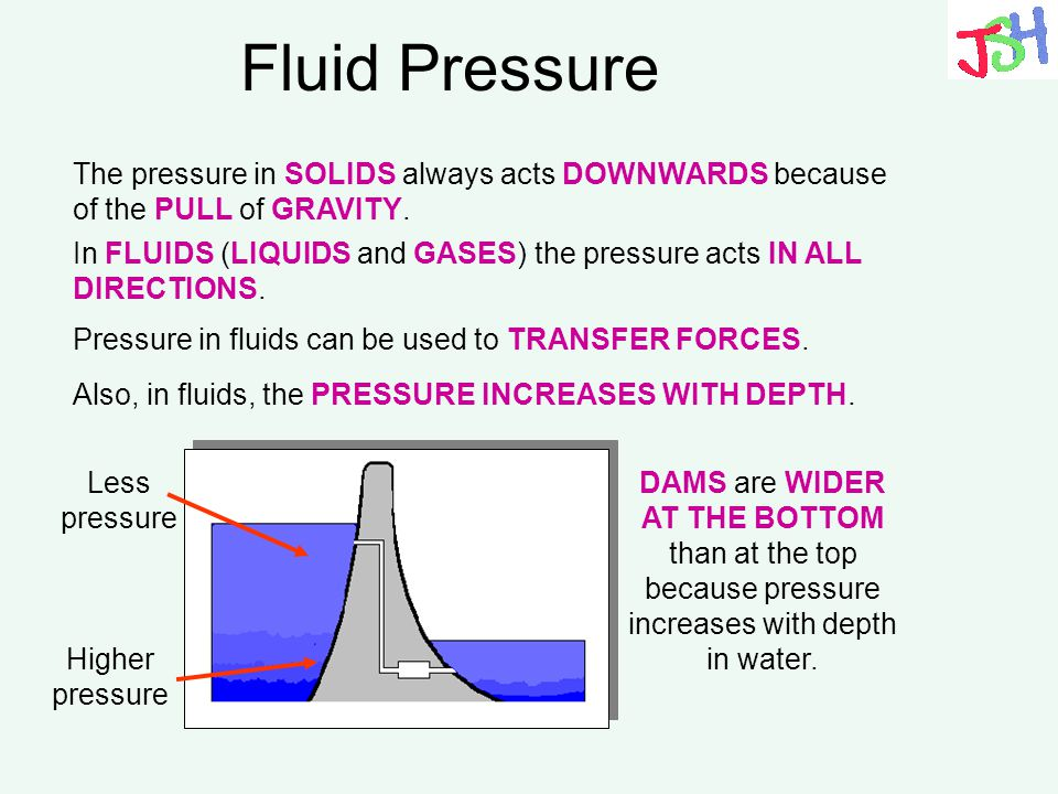 Fluid Pressure The pressure in SOLIDS always acts DOWNWARDS because of the PULL of GRAVITY.