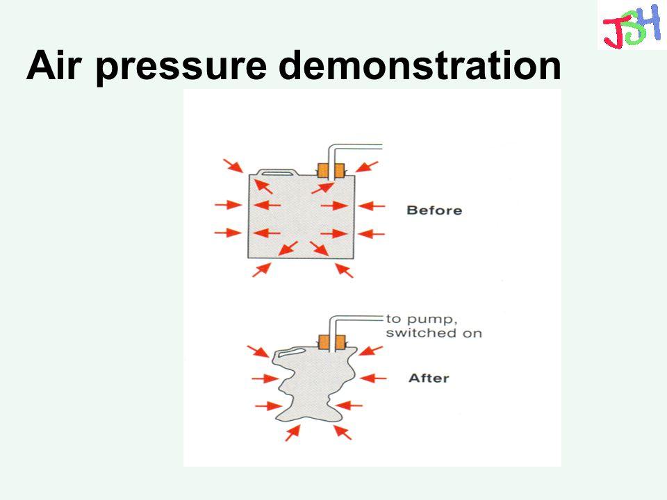 Air pressure demonstration