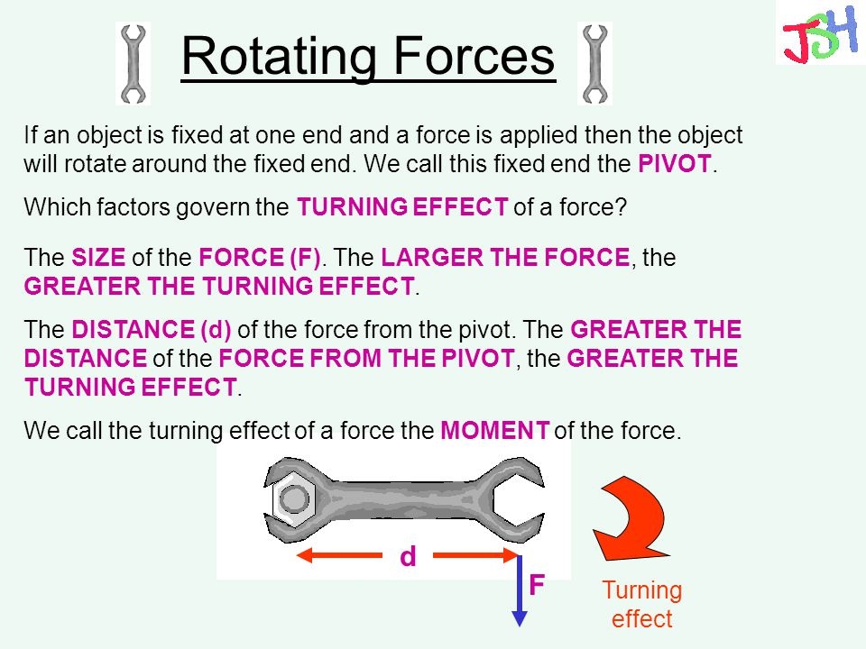 Rotating Forces