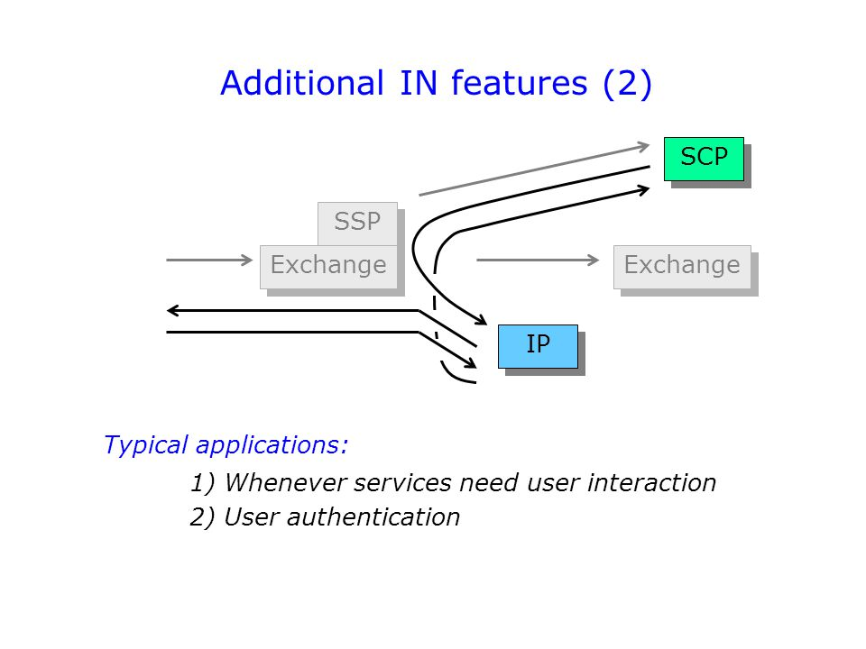 Additional IN features (2)