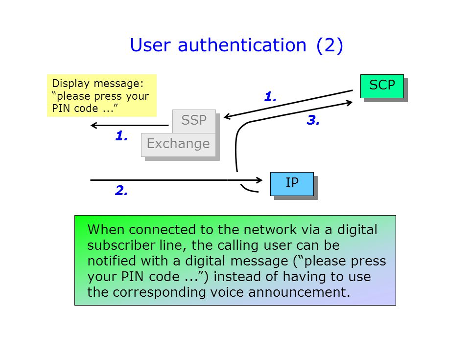 User authentication (2)