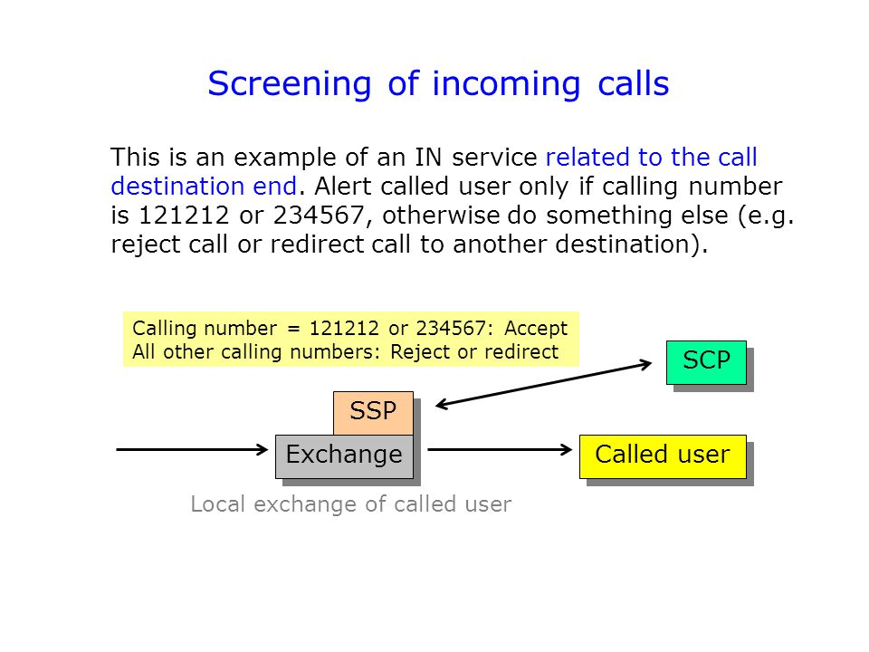 Screening of incoming calls