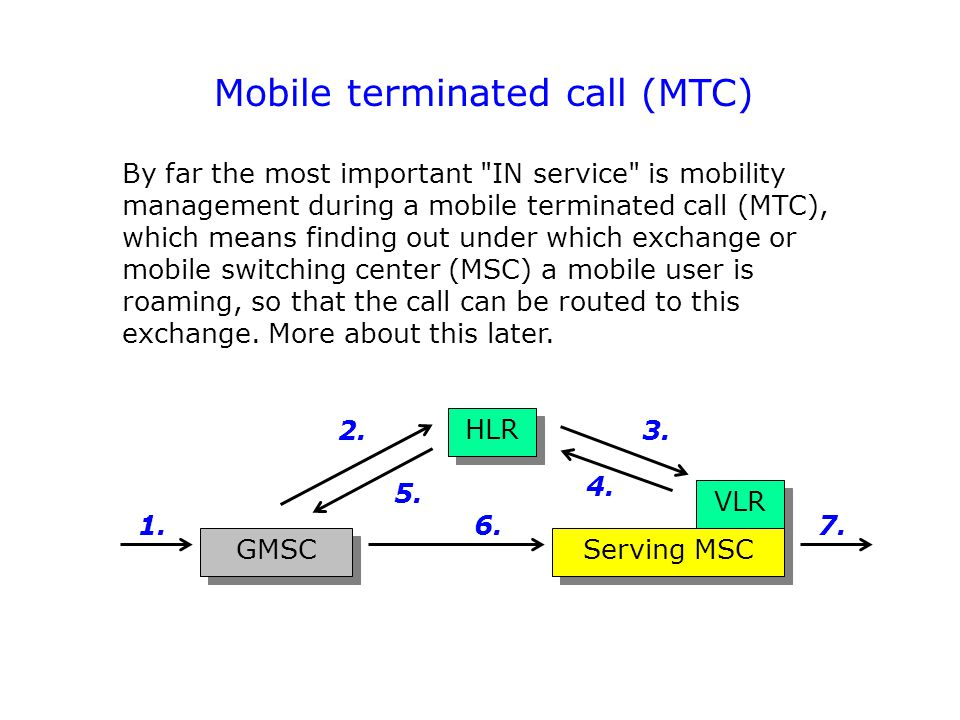 Mobile terminated call (MTC)