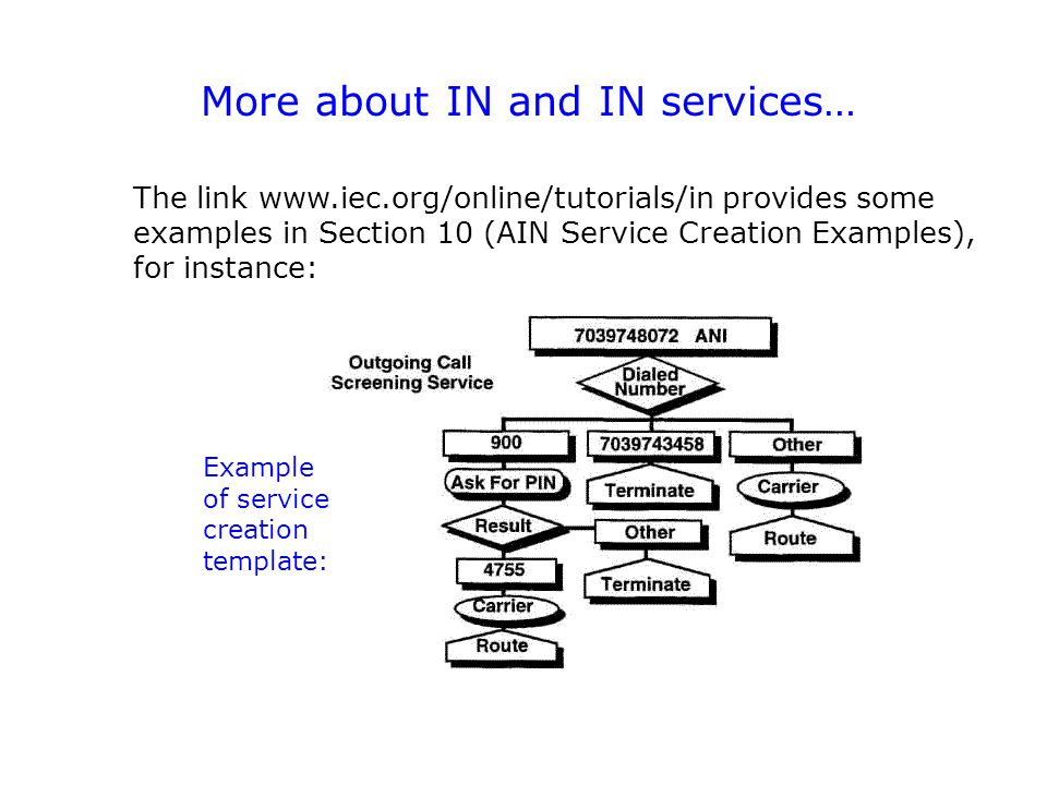 More about IN and IN services…