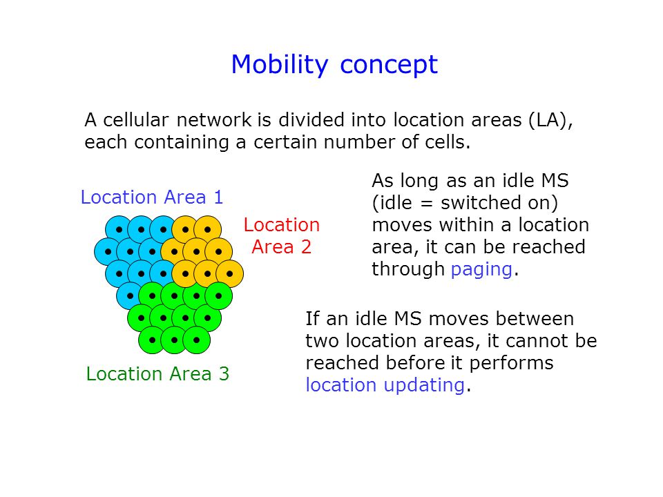 Mobility concept A cellular network is divided into location areas (LA), each containing a certain number of cells.