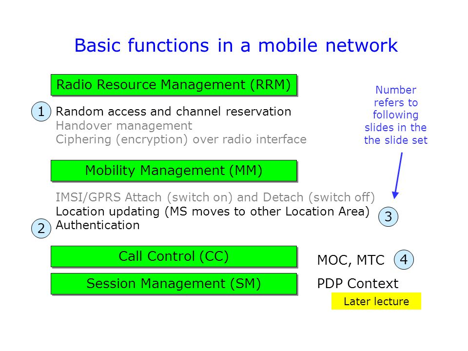 Basic functions in a mobile network