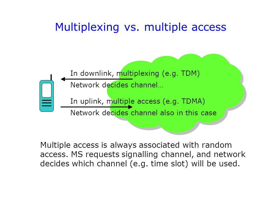 Multiplexing vs. multiple access
