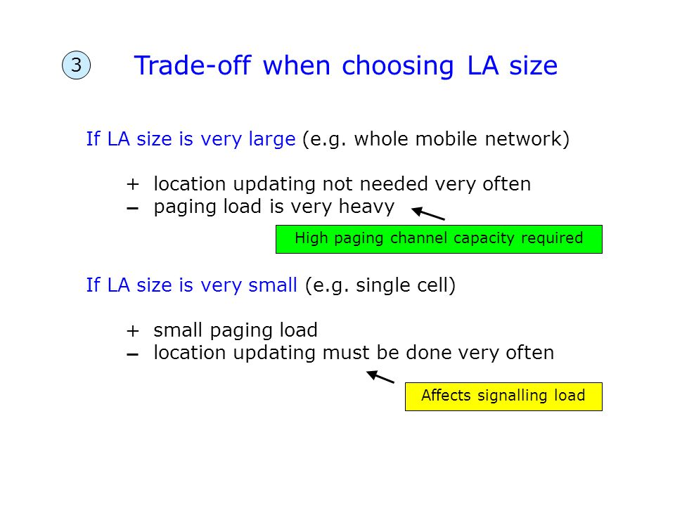 Trade-off when choosing LA size