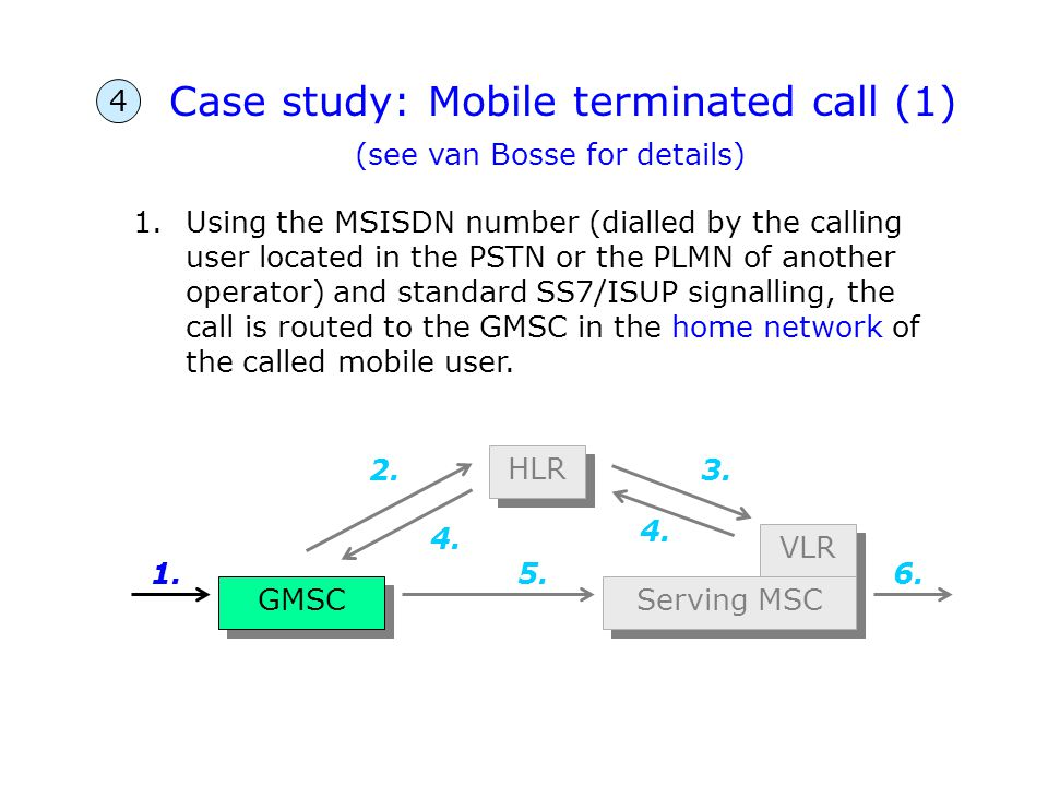 Case study: Mobile terminated call (1)
