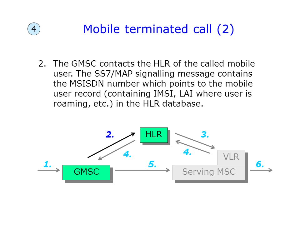 Mobile terminated call (2)