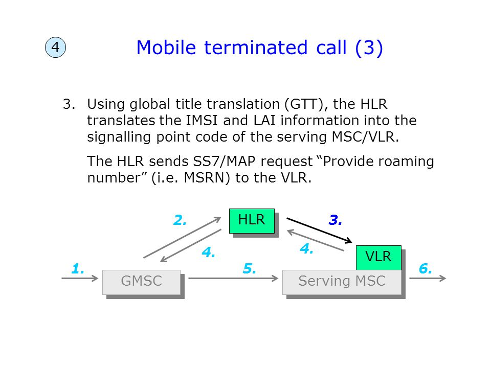Mobile terminated call (3)
