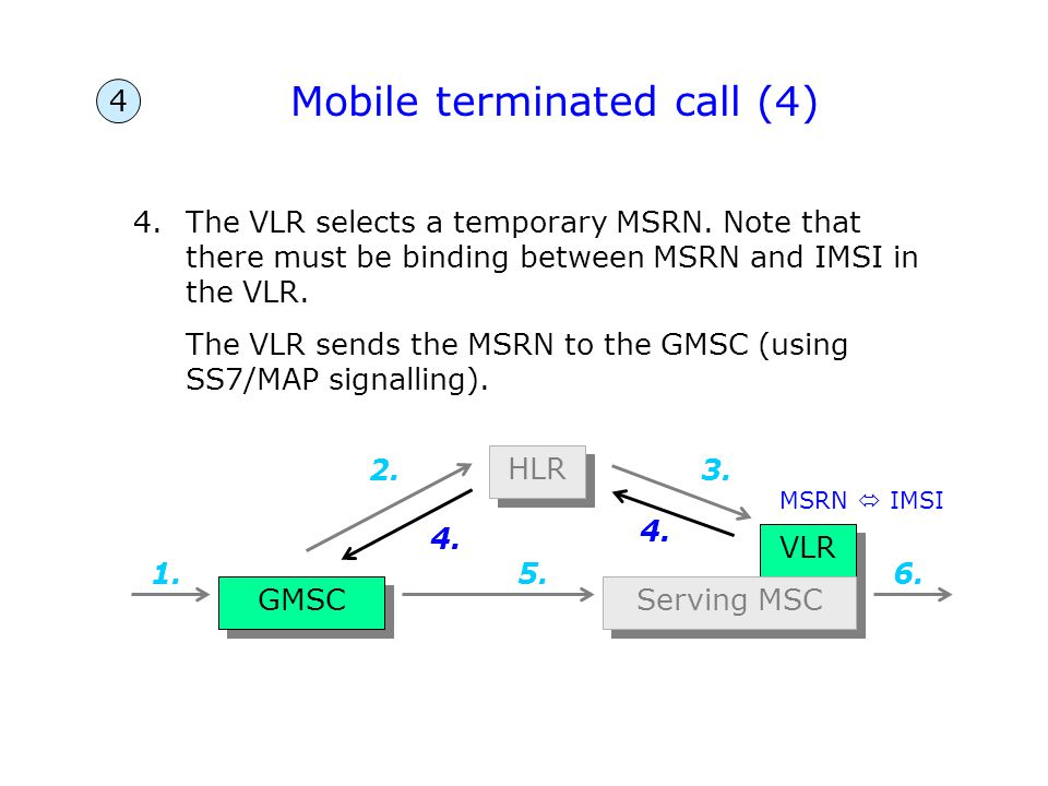 Mobile terminated call (4)
