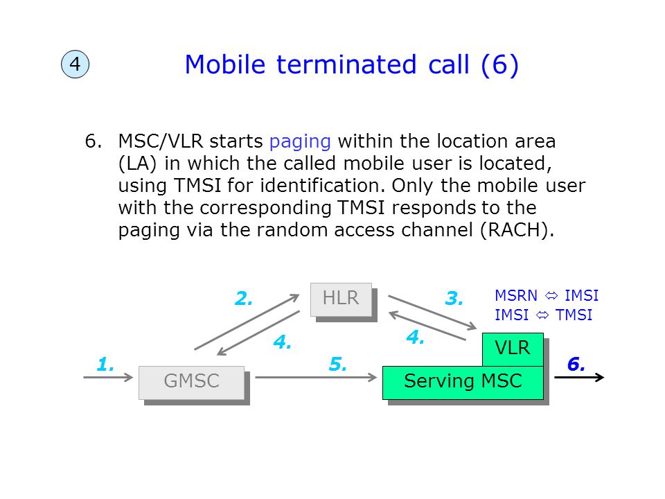 Mobile terminated call (6)