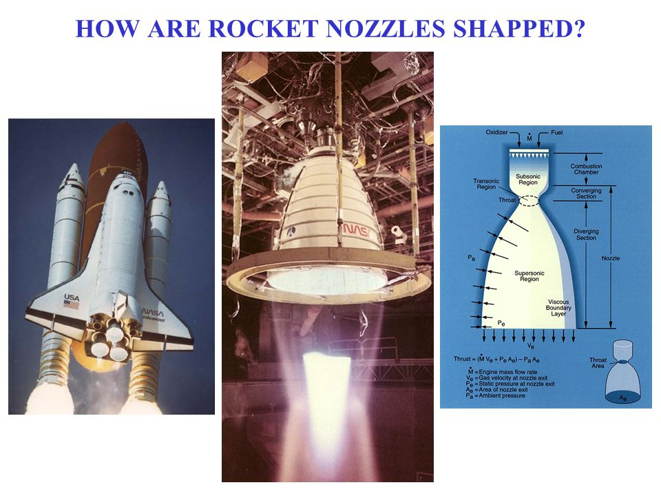 HOW ARE ROCKET NOZZLES SHAPPED