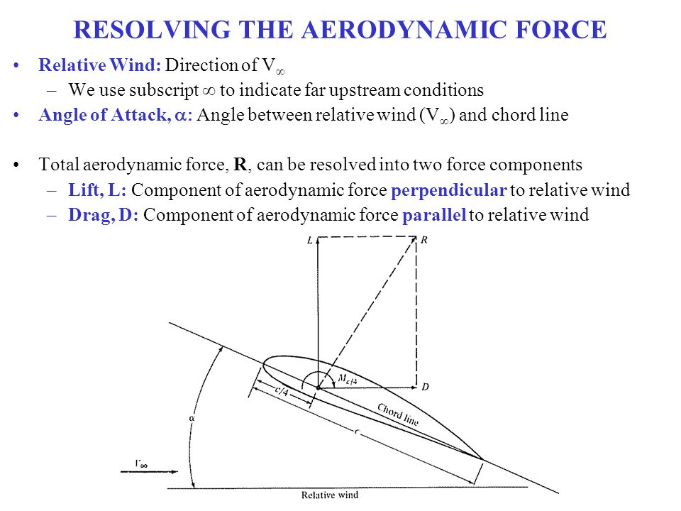 RESOLVING THE AERODYNAMIC FORCE