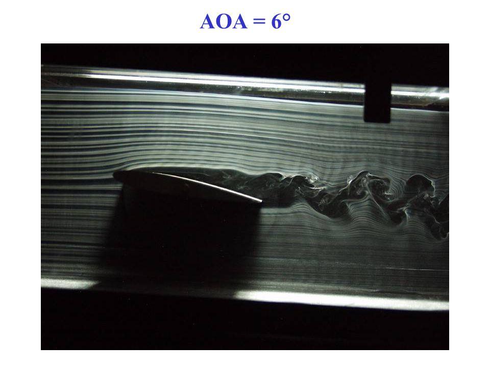 AOA = 6°