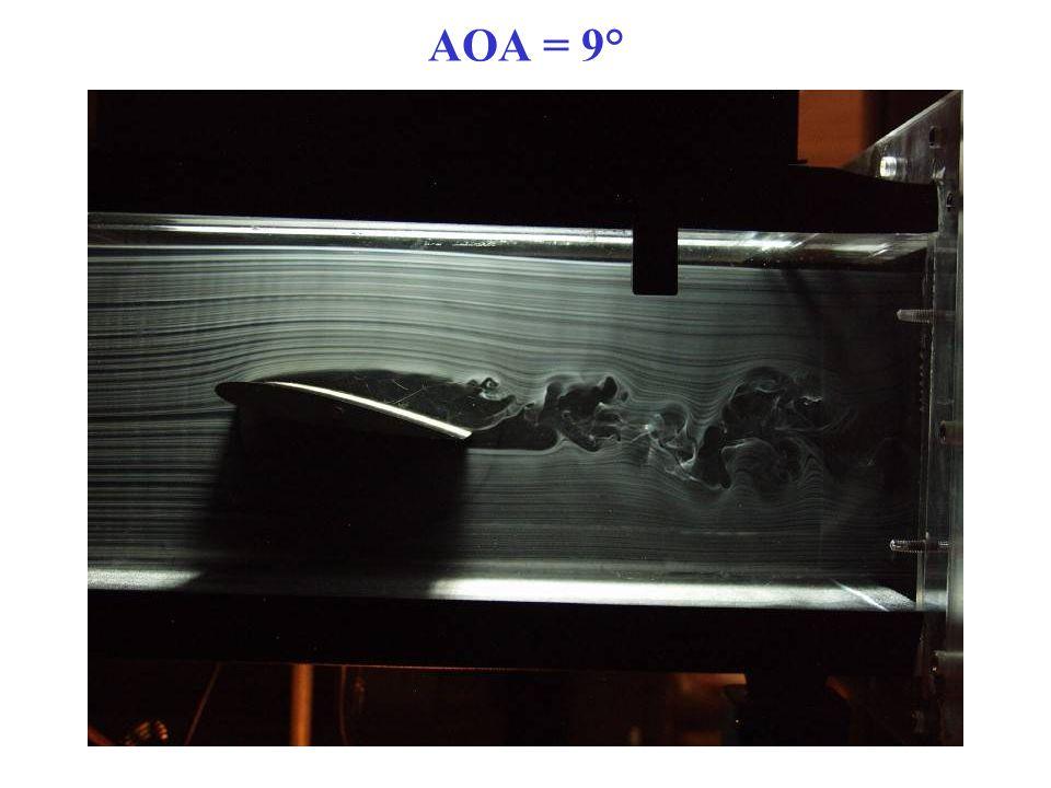 AOA = 9°