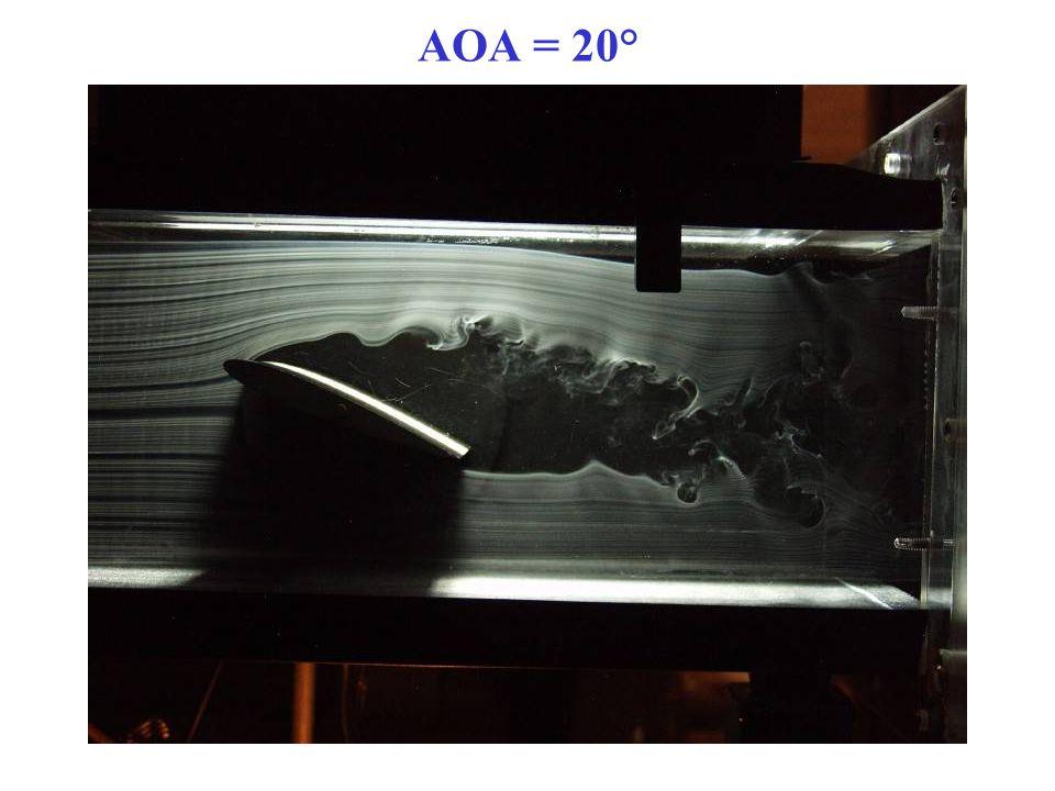 AOA = 20°