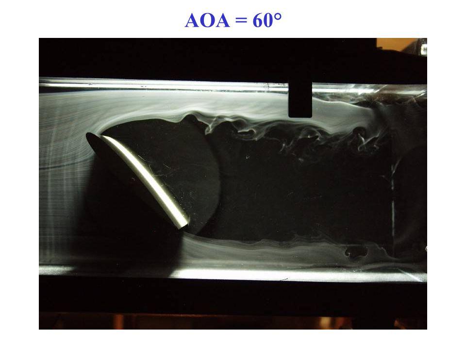 AOA = 60°