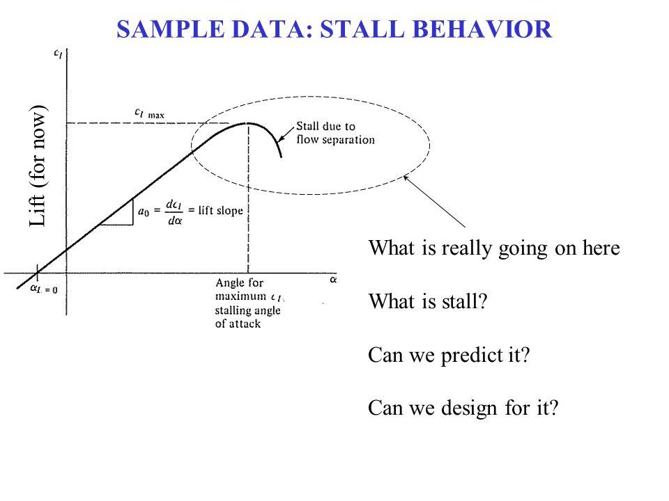 SAMPLE DATA: STALL BEHAVIOR