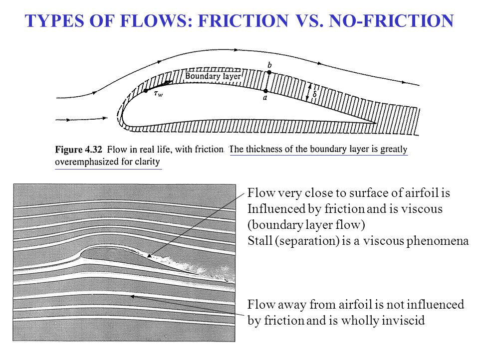 TYPES OF FLOWS: FRICTION VS. NO-FRICTION