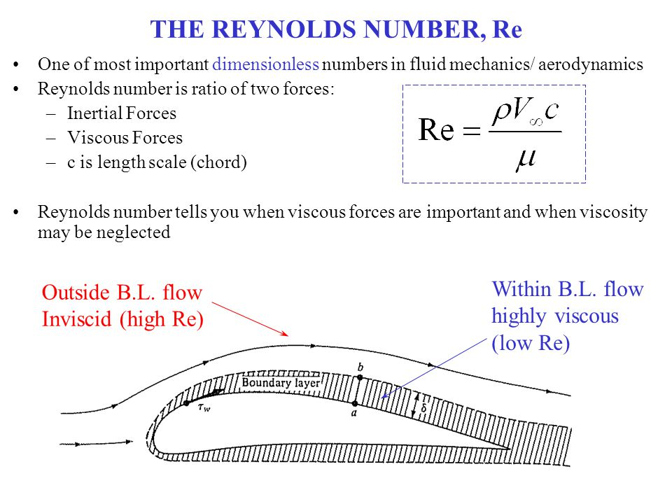 THE REYNOLDS NUMBER, Re Within B.L. flow Outside B.L. flow