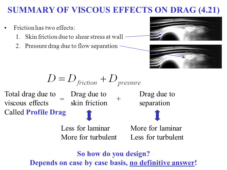 SUMMARY OF VISCOUS EFFECTS ON DRAG (4.21)