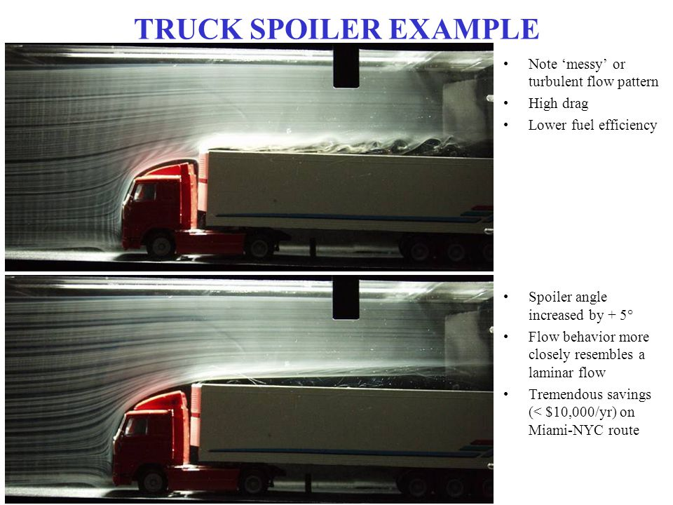 TRUCK SPOILER EXAMPLE Note 'messy' or turbulent flow pattern High drag