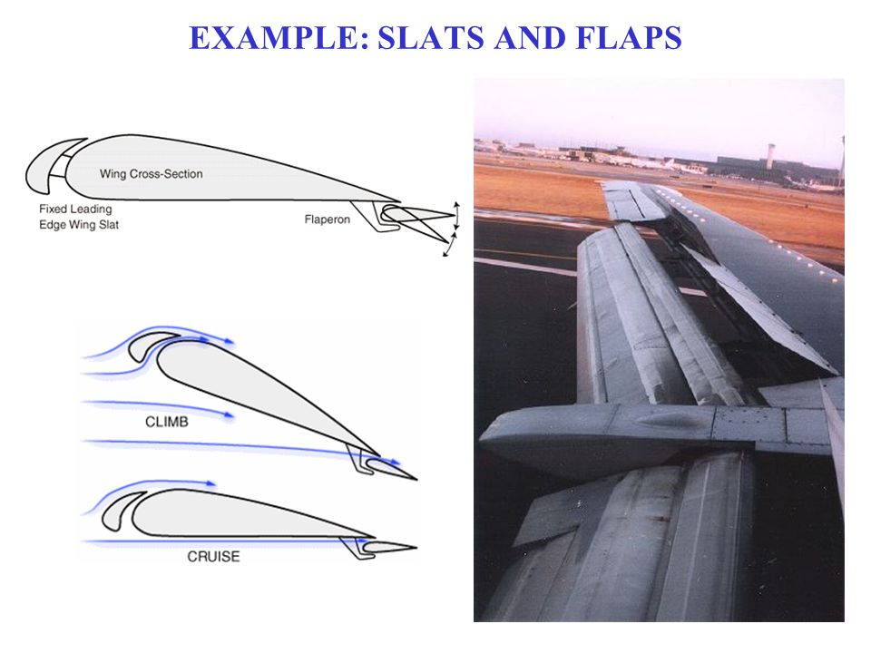 EXAMPLE: SLATS AND FLAPS