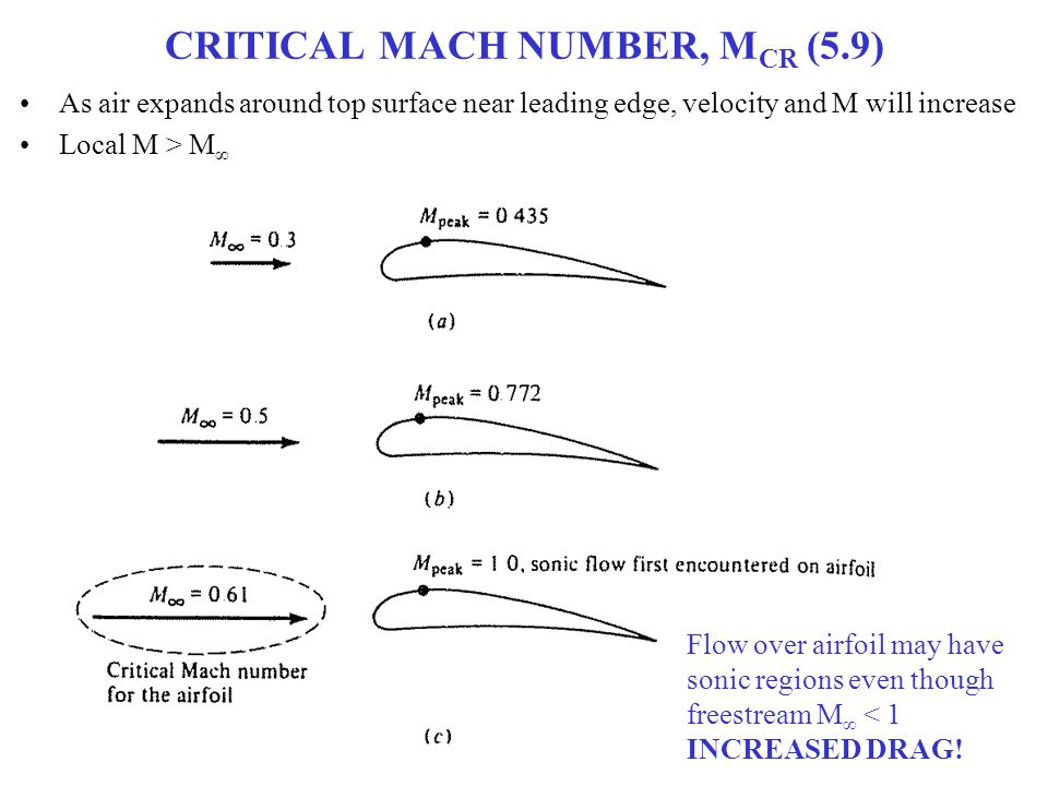 CRITICAL MACH NUMBER, MCR (5.9)