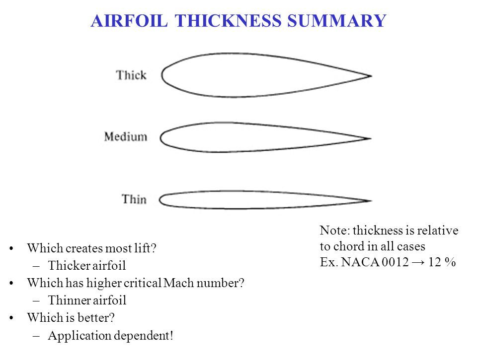 AIRFOIL THICKNESS SUMMARY